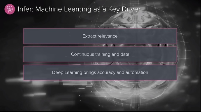 06_machine_learning_as_key_driver
