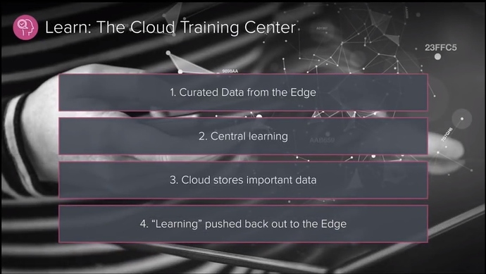 08_theCloud_trainingCenter